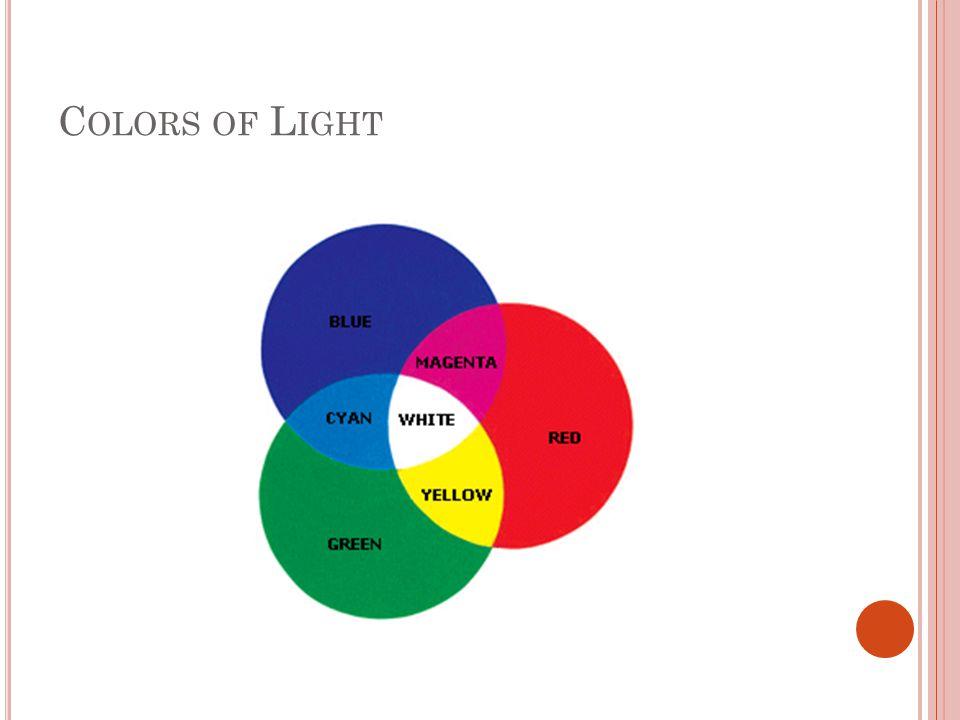 C OLORS OF L IGHT