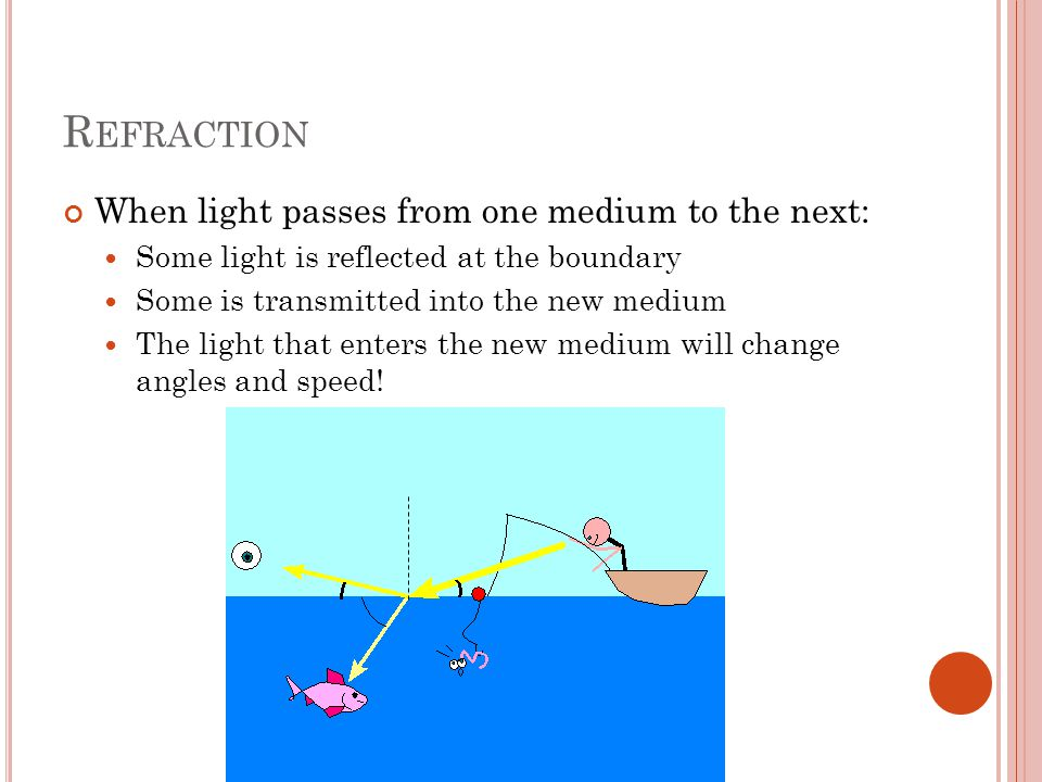 R EFRACTION When light passes from one medium to the next: Some light is reflected at the boundary Some is transmitted into the new medium The light t