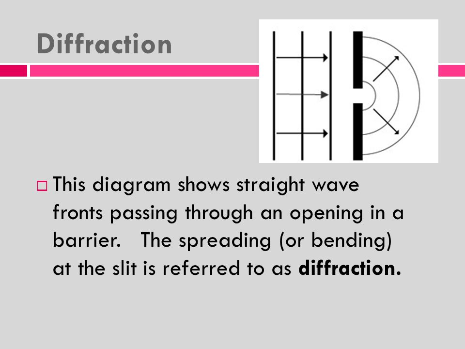 Diffraction  Diffraction is described as the apparent bending of waves around small obstacles and the spreading out of waves past small openings.