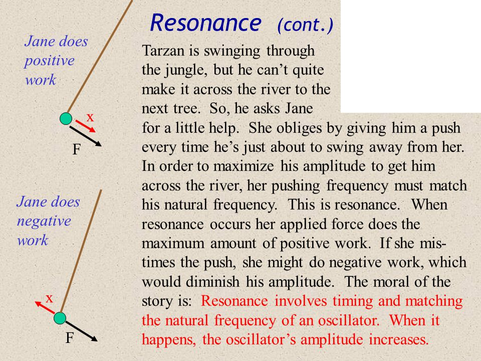 Resonance Objects that oscillate or vibrate tend to do so at a particular frequency called the natural frequency.