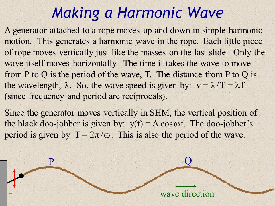 Harmonic Waves m1m1 m2m2 m3m3 m4m4 m5m5 Imagine a whole bunch of equal masses hanging from identical springs.