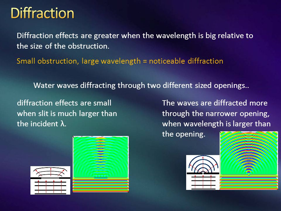 Water waves diffracting through two different sized openings.. diffraction effects are small when slit is much larger than the incident λ. The waves a