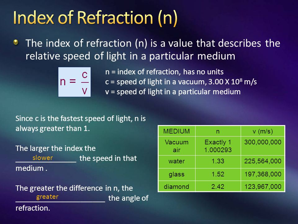 The index of refraction (n) is a value that describes the relative speed of light in a particular medium n = index of refraction, has no units c = speed of light in a vacuum, 3.00 X 10 8 m/s v = speed of light in a particular medium MEDIUMnv (m/s) Vacuum air Exactly 1 1.000293 300,000,000 water1.33225,564,000 glass1.52197,368,000 diamond2.42123,967,000 Since c is the fastest speed of light, n is always greater than 1.