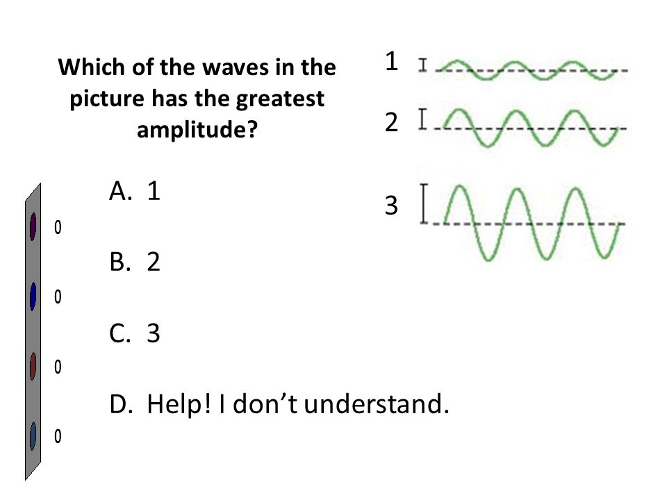 Which of the waves in the picture has the greatest amplitude? 1 2 3 A.1 B.2 C.3 D.Help! I don't understand.