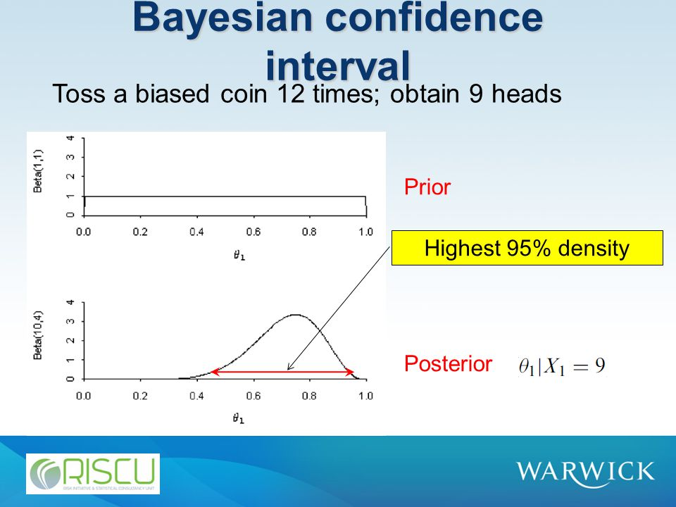 Prior Posterior Toss a biased coin 12 times; obtain 9 heads Bayesian confidence interval Highest 95% density
