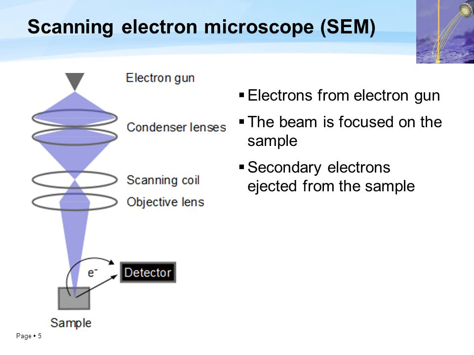 Page  26 X-ray photoelectron spectroscopy (XPS)  High-energy version of photoelectric effect  Like XRF, but ejected electron is measured