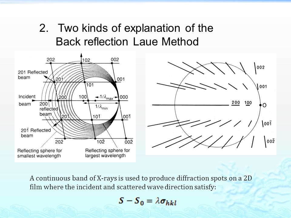 2. Two kinds of explanation of the Back reflection Laue Method A continuous band of X-rays is used to produce diffraction spots on a 2D film where the
