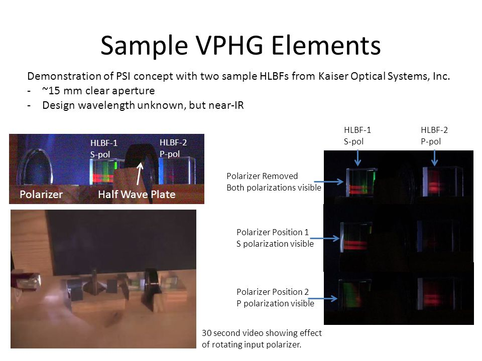 Sample VPHG Elements Demonstration of PSI concept with two sample HLBFs from Kaiser Optical Systems, Inc.