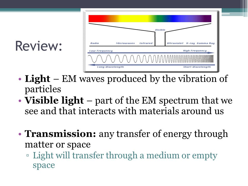 Review: Light – EM waves produced by the vibration of particles Visible light – part of the EM spectrum that we see and that interacts with materials around us Transmission: any transfer of energy through matter or space ▫Light will transfer through a medium or empty space