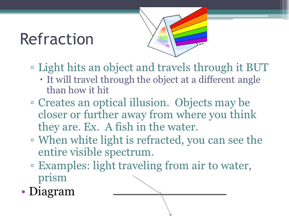 Refraction ▫Light hits an object and travels through it BUT  It will travel through the object at a different angle than how it hit ▫Creates an optical illusion.