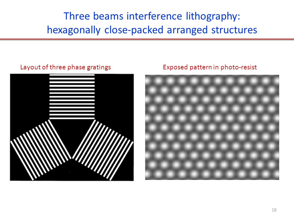 Three beams interference lithography: hexagonally close-packed arranged structures Layout of three phase gratings Exposed pattern in photo-resist 18