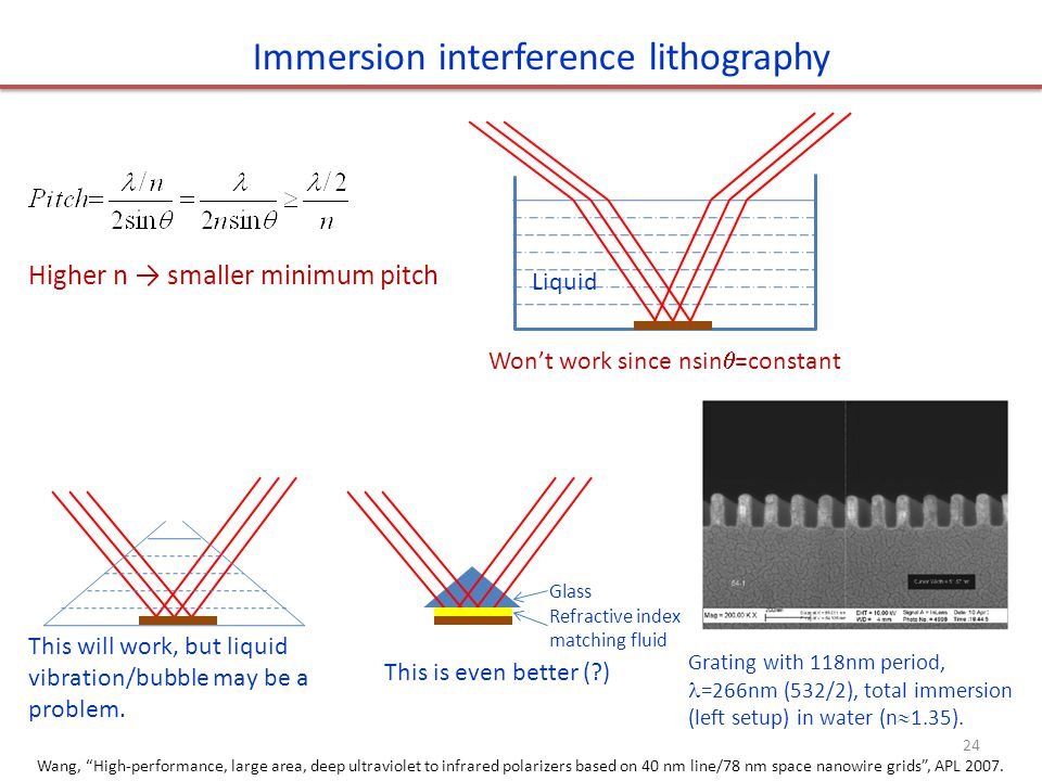 Immersion interference lithography Higher n → smaller minimum pitch Liquid Wang, High-performance, large area, deep ultraviolet to infrared polarizers based on 40 nm line/78 nm space nanowire grids , APL 2007.