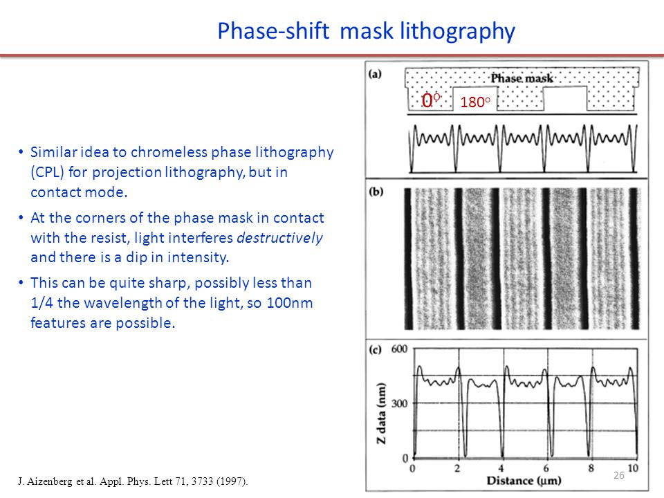 J. Aizenberg et al. Appl. Phys. Lett 71, 3733 (1997). Phase-shift mask lithography Similar idea to chromeless phase lithography (CPL) for projection l