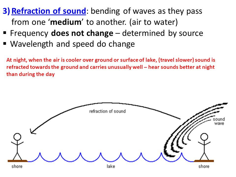3)Refraction of sound: bending of waves as they pass from one 'medium' to another.