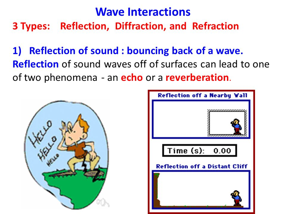 Wave Interactions 3 Types: Reflection, Diffraction, and Refraction 1) Reflection of sound : bouncing back of a wave.