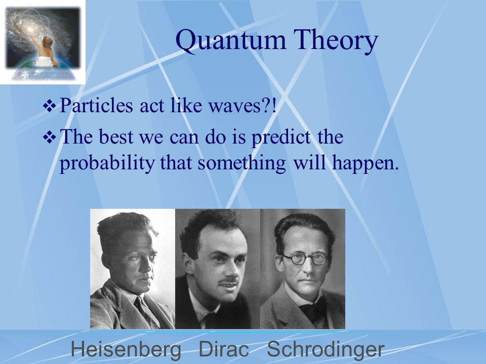 Quantum Theory  Particles act like waves?.