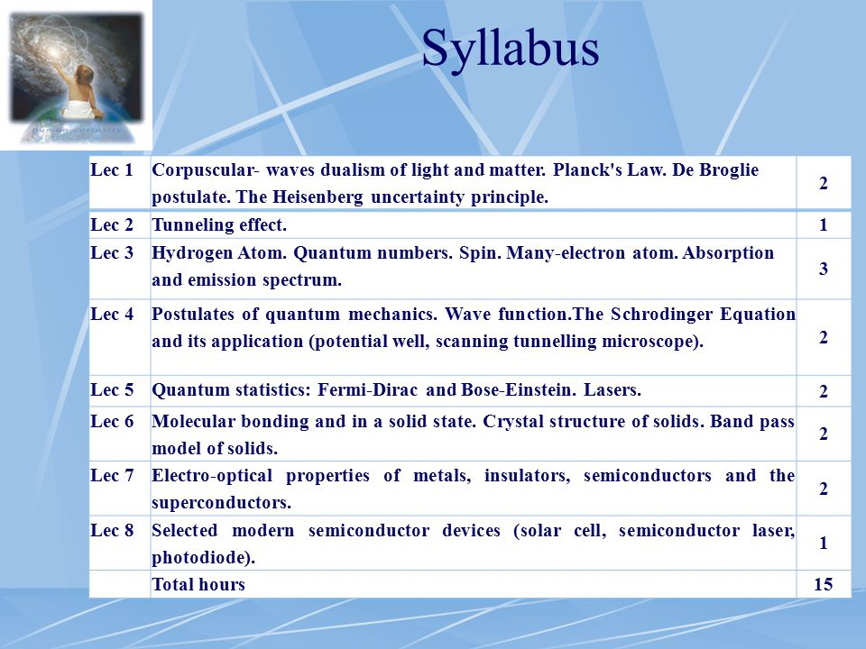 Syllabus Lec 1 Corpuscular- waves dualism of light and matter.