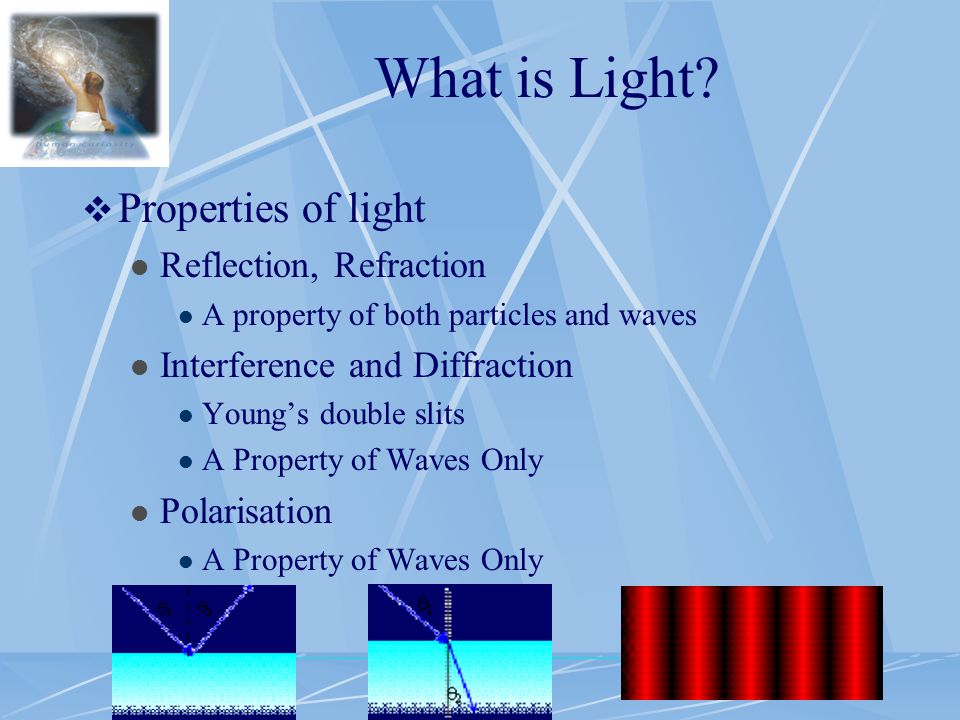 What is Light.