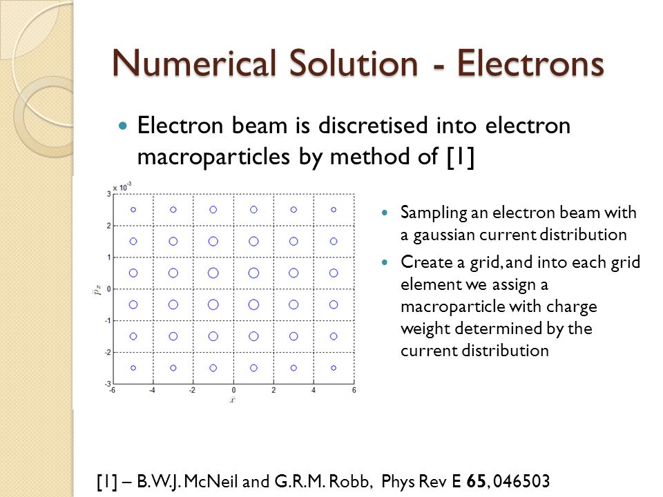 Numerical Solution - Electrons Electron beam is discretised into electron macroparticles by method of [1] [1] – B.W.J.