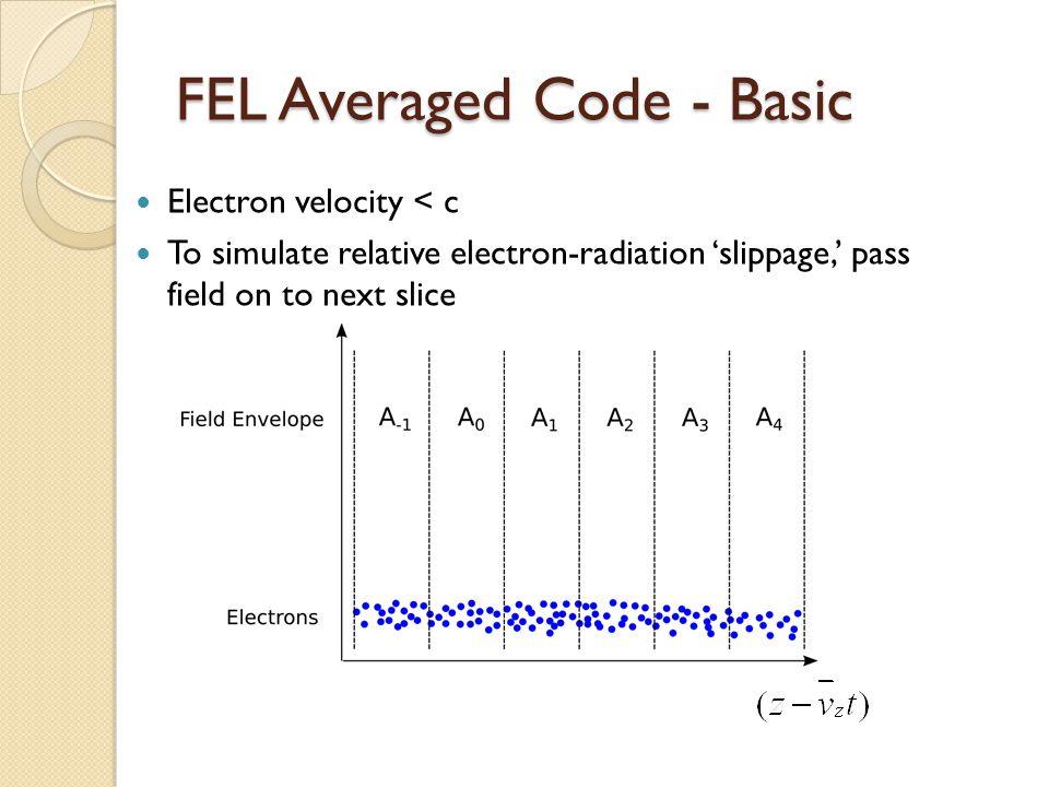FEL Averaged Code - Basic Electron velocity < c To simulate relative electron-radiation 'slippage,' pass field on to next slice