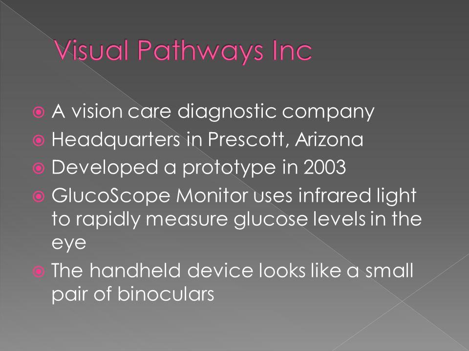  A vision care diagnostic company  Headquarters in Prescott, Arizona  Developed a prototype in 2003  GlucoScope Monitor uses infrared light to rap