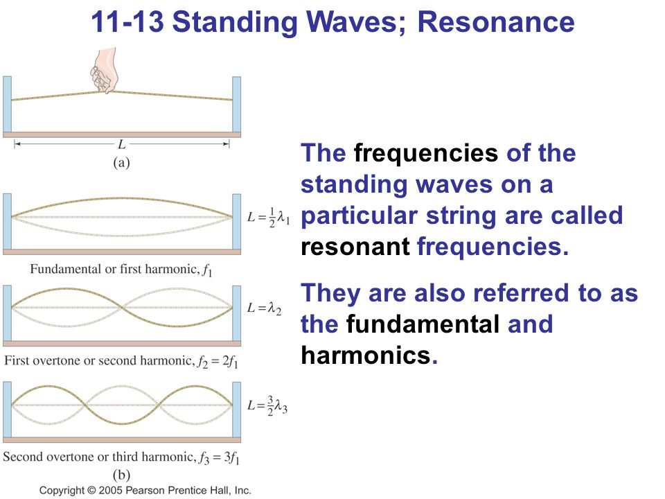 11-13 Standing Waves; Resonance The frequencies of the standing waves on a particular string are called resonant frequencies. They are also referred t