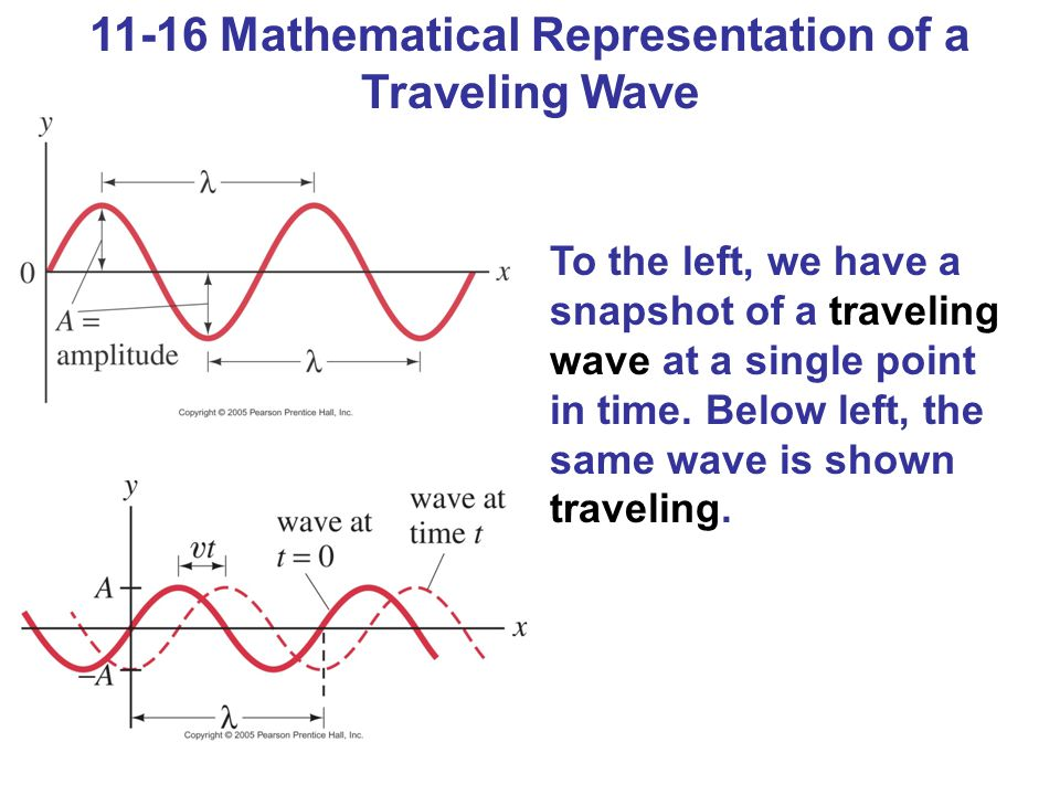 11-16 Mathematical Representation of a Traveling Wave To the left, we have a snapshot of a traveling wave at a single point in time. Below left, the s