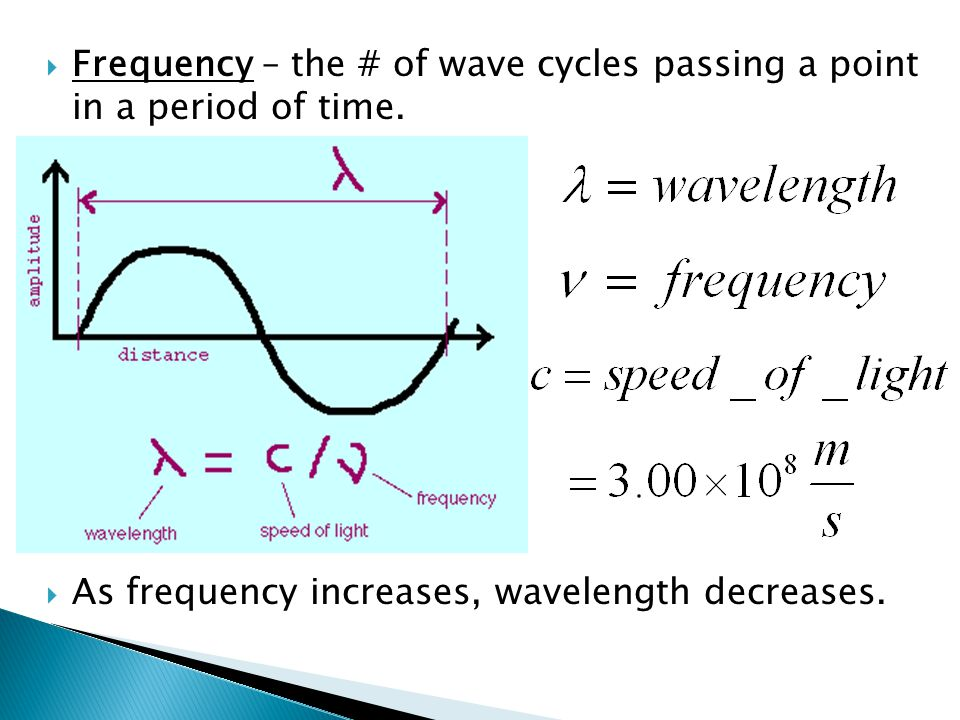  Frequency – the # of wave cycles passing a point in a period of time.