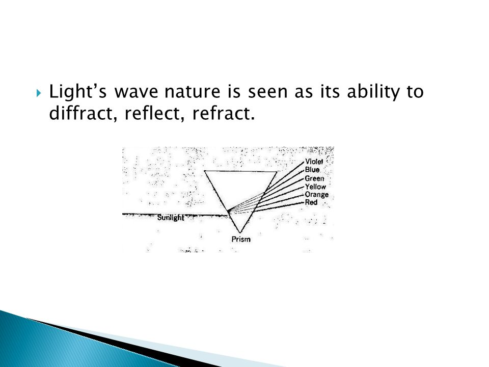  Light's wave nature is seen as its ability to diffract, reflect, refract.