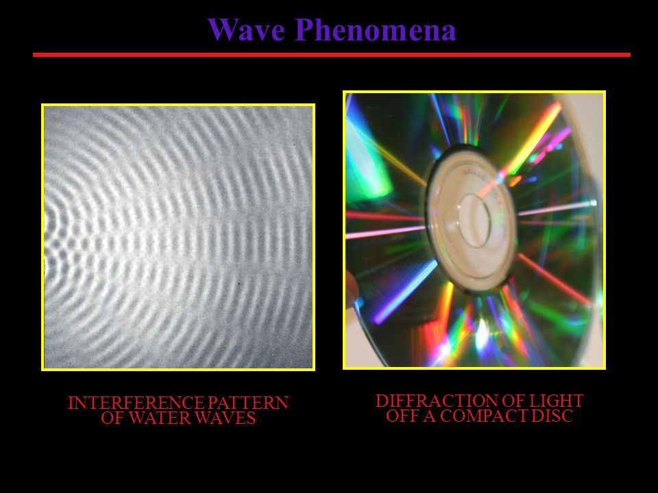 Wave Phenomena INTERFERENCE PATTERN OF WATER WAVES DIFFRACTION OF LIGHT OFF A COMPACT DISC