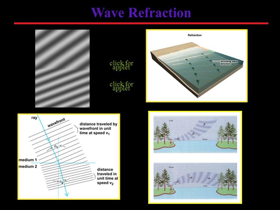 Wave Refraction click for applet click for applet