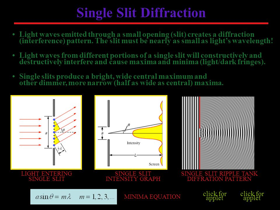 Single Slit Diffraction Light waves emitted through a small opening (slit) creates a diffraction (interference) pattern.