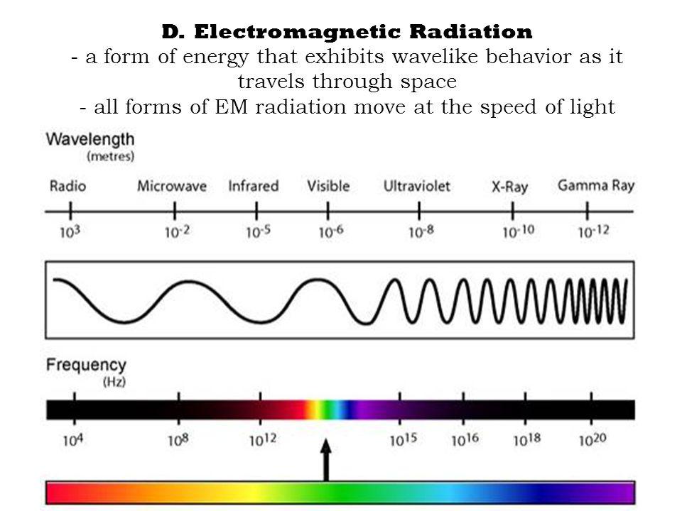 Speed of Light (c) E.3.00 x 10 8 m/s or 186,000 miles/sec.