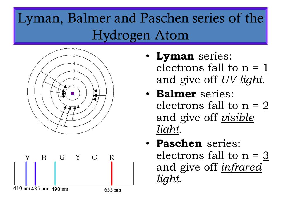 When electrons absorb energy they jump to a higher ( excited ) state.