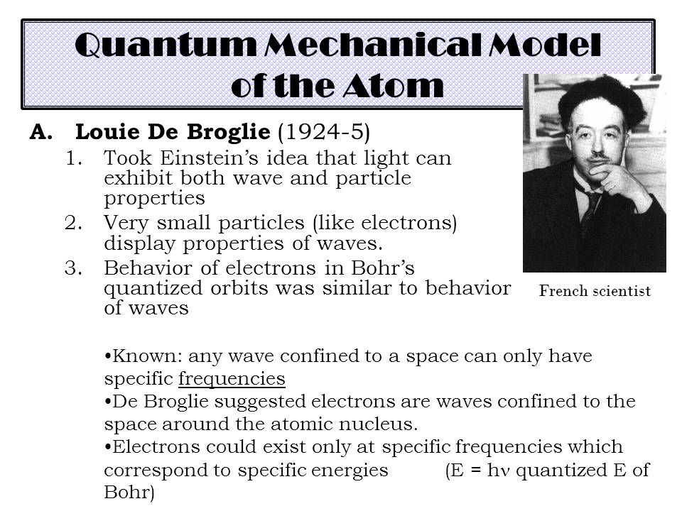 4.Experimentally proven in 1927 by diffraction of electrons by Davisson & Germer (showed diffraction of electrons by a crystal of Ni)diffraction of electrons B.Wave-Particle Duality of Nature a.Light and electrons (very small particles like electrons, atoms, molecules) have properties of waves and particles  QUANTUM MECHANICS (based on WAVE properties) **Large objects obey the laws of classical mechanics** Quantum Mechanical Model of the Atom
