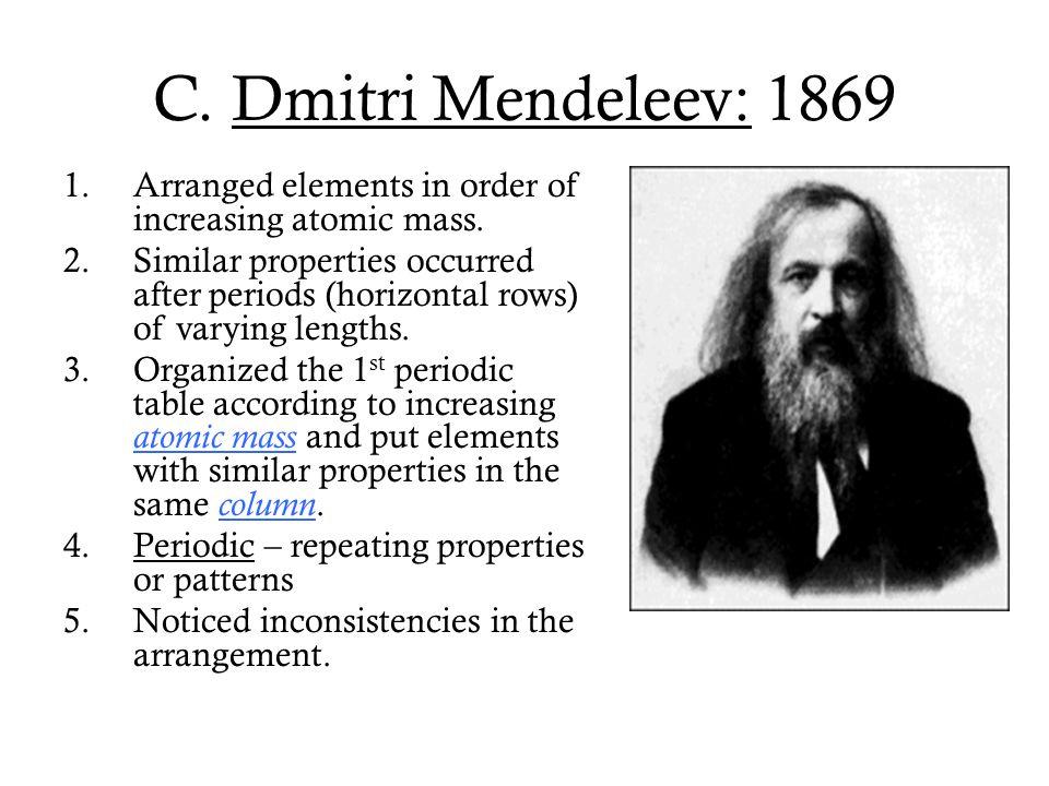Mendeleev's 1 st Periodic Table