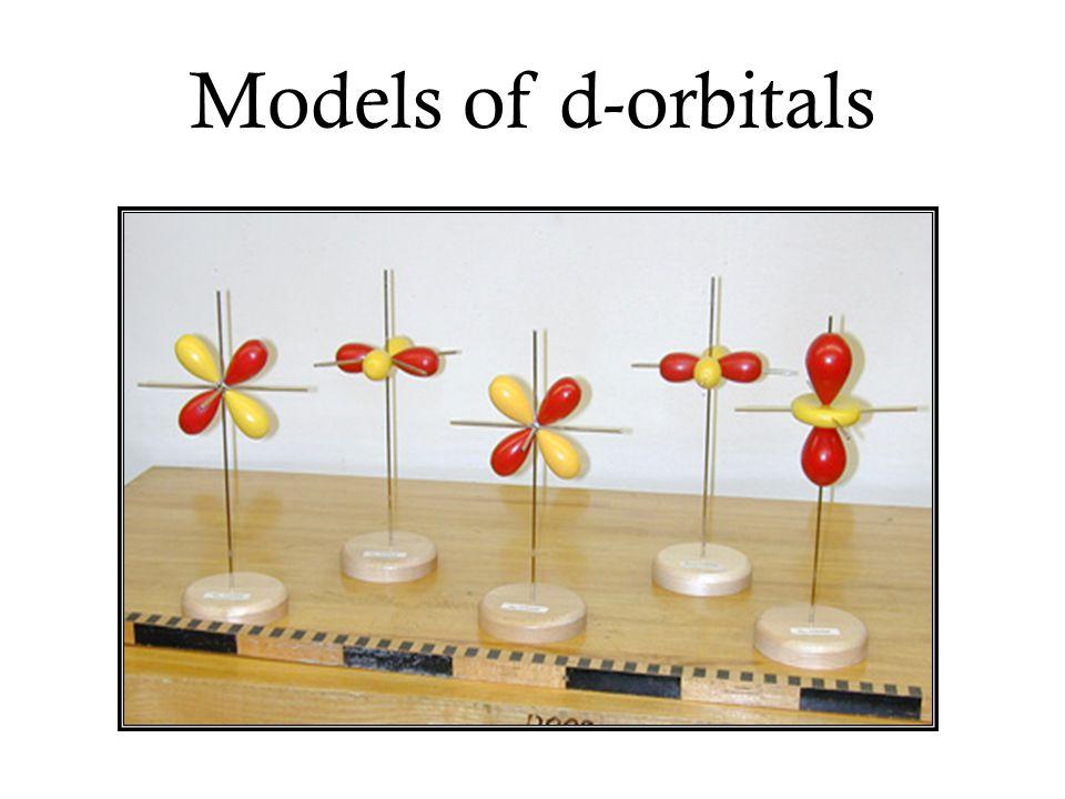 f-orbital – more complex!
