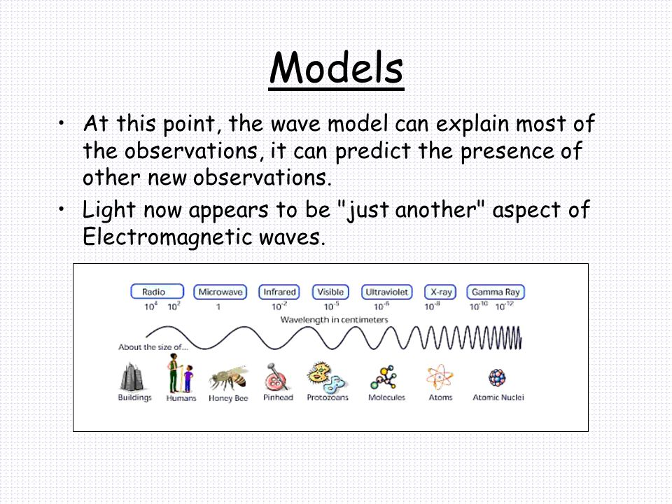 Models At this point, the wave model can explain most of the observations, it can predict the presence of other new observations. Light now appears to