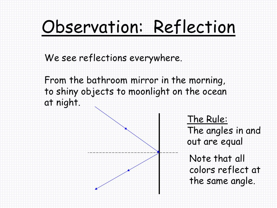 Observation: Reflection We see reflections everywhere. From the bathroom mirror in the morning, to shiny objects to moonlight on the ocean at night. T