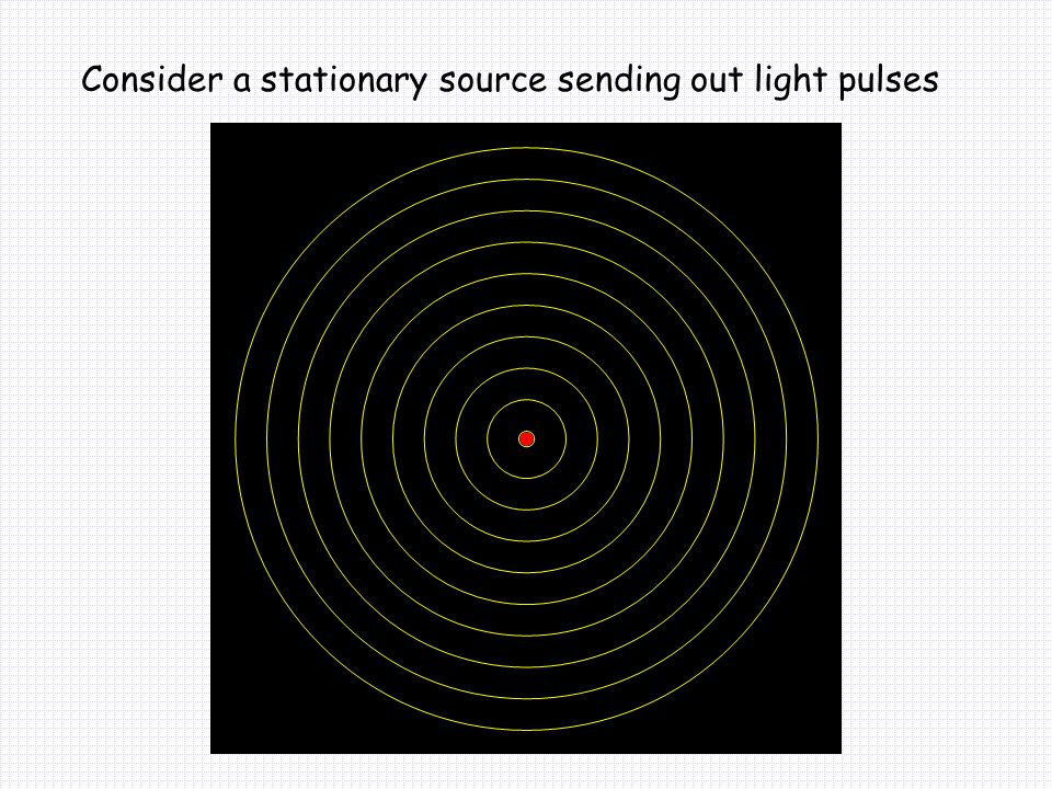 Consider a stationary source sending out light pulses