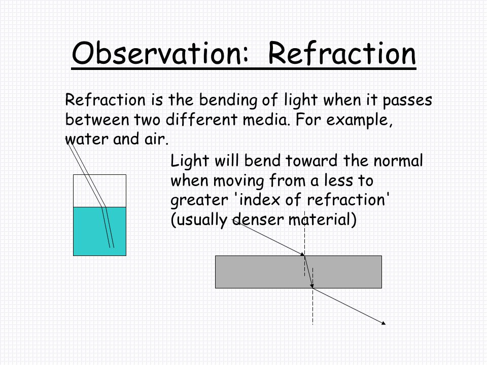 Observation: Refraction Different colors refract at different angles All colors reflect at the same angle Refract light through lots of raindrops and you get a rainbow