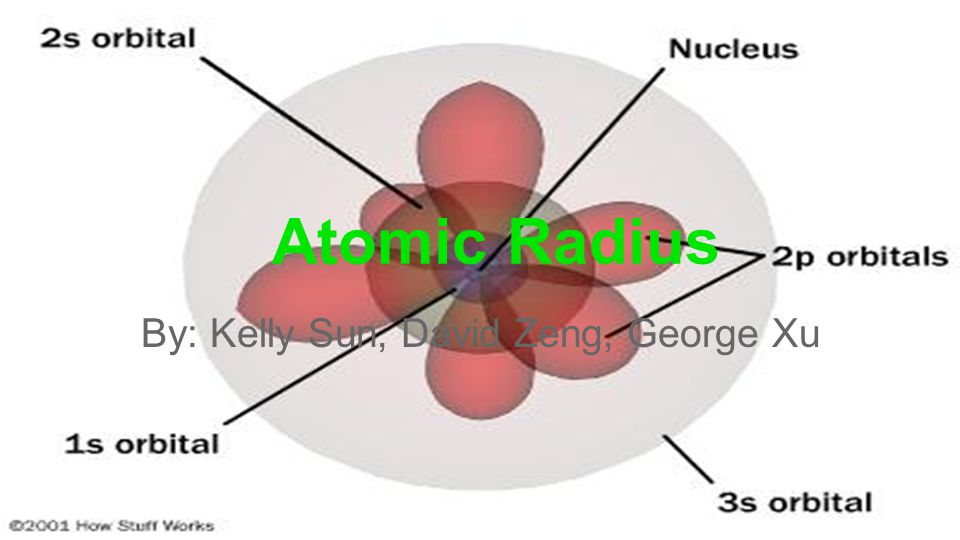 Definition of Atomic Radius Atomic Radius is a measure of the size of an atom Total distance from atoms nucleus to the outermost electron orbital Usually found be finding half the distance between two nuclei.