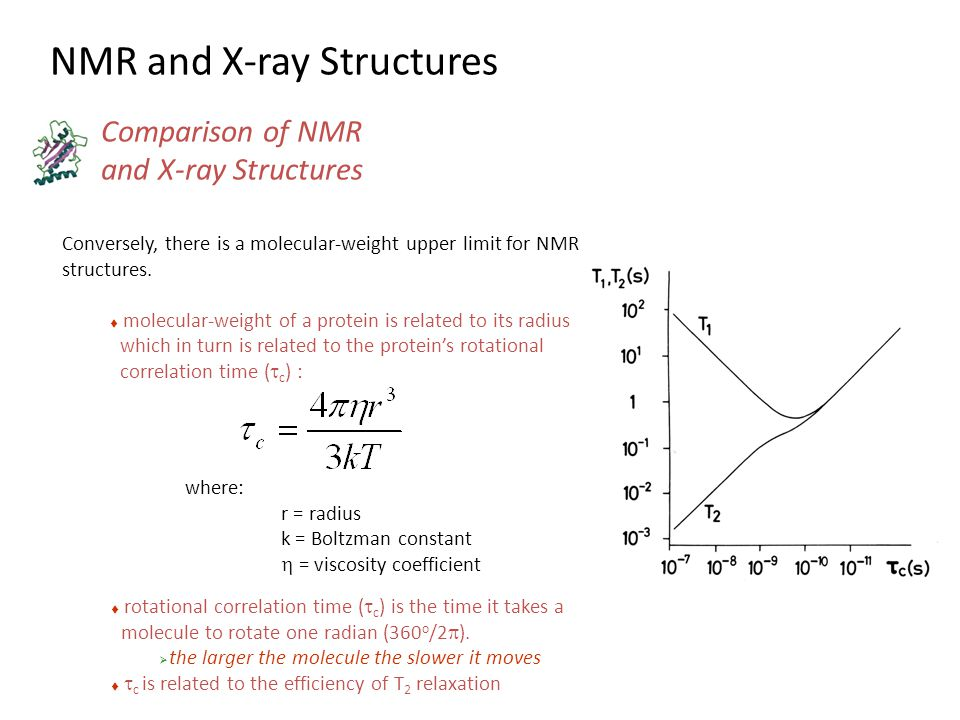 NMR and X-ray Structures Comparison of NMR and X-ray Structures where: r = radius k = Boltzman constant  = viscosity coefficient Conversely, there is