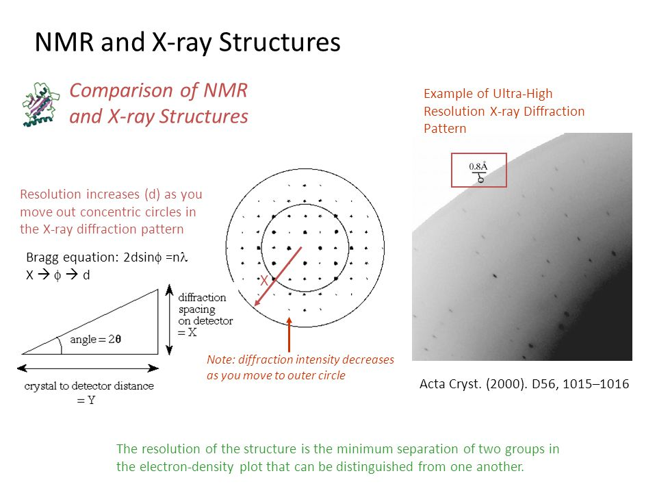 The resolution of the structure is the minimum separation of two groups in the electron-density plot that can be distinguished from one another. NMR a