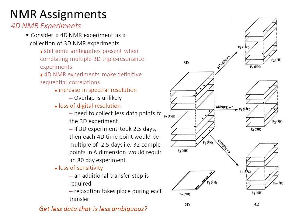 NMR Assignments 4D NMR Experiments Consider a 4D NMR experiment as a collection of 3D NMR experiments  still some ambiguities present when correlatin