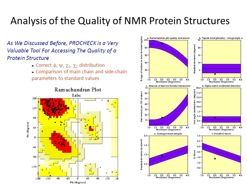 Analysis of the Quality of NMR Protein Structures As We Discussed Before, PROCHECK is a Very Valuable Tool For Accessing The Quality of a Protein Stru
