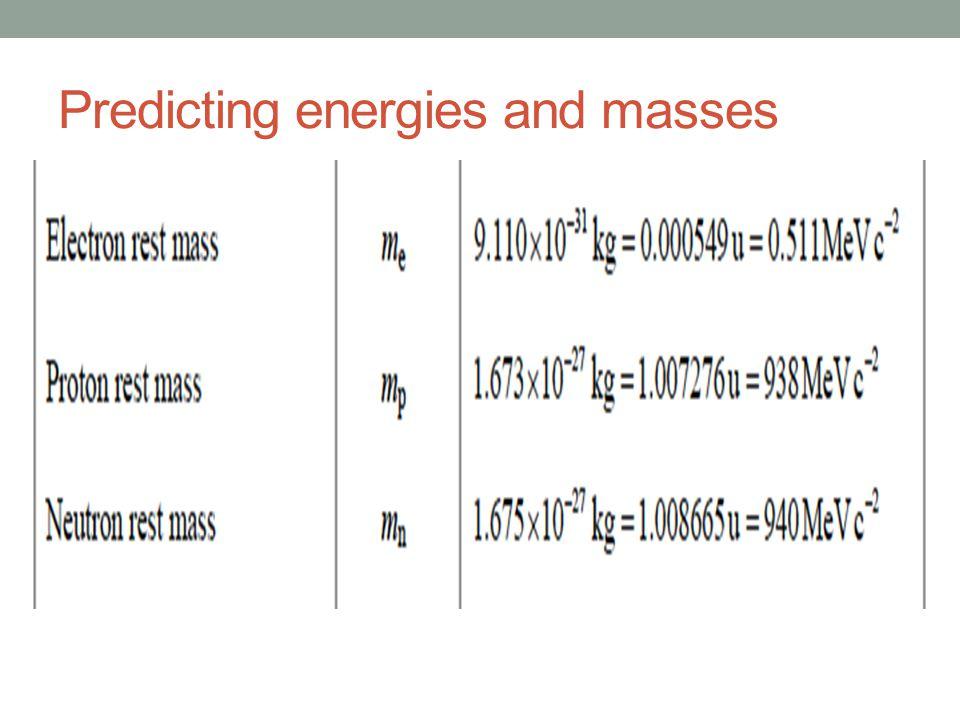 Predicting energies and masses