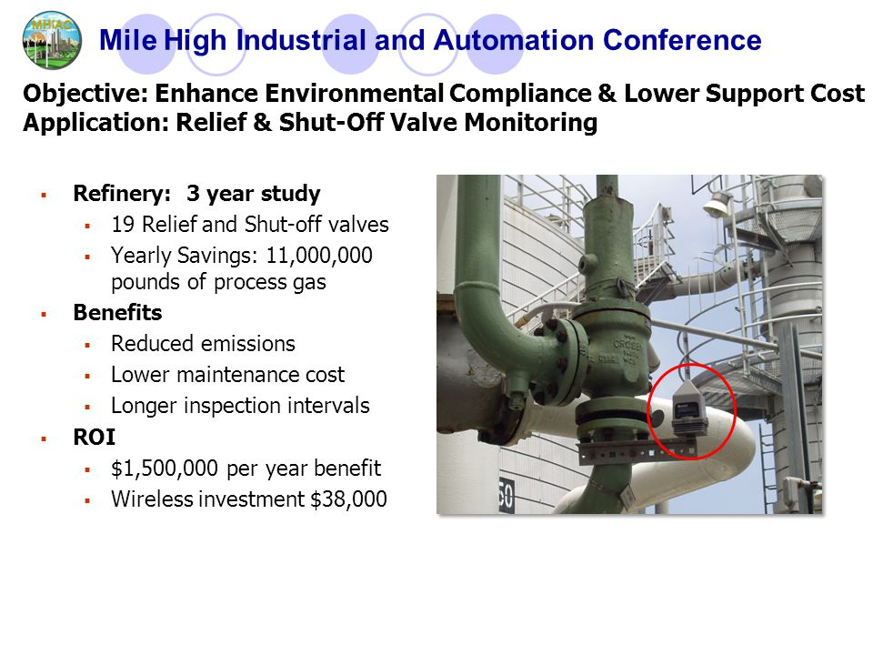 Mile High Industrial and Automation Conference  Refinery: 3 year study  19 Relief and Shut-off valves  Yearly Savings: 11,000,000 pounds of process gas  Benefits  Reduced emissions  Lower maintenance cost  Longer inspection intervals  ROI  $1,500,000 per year benefit  Wireless investment $38,000 Objective: Enhance Environmental Compliance & Lower Support Cost Application: Relief & Shut-Off Valve Monitoring