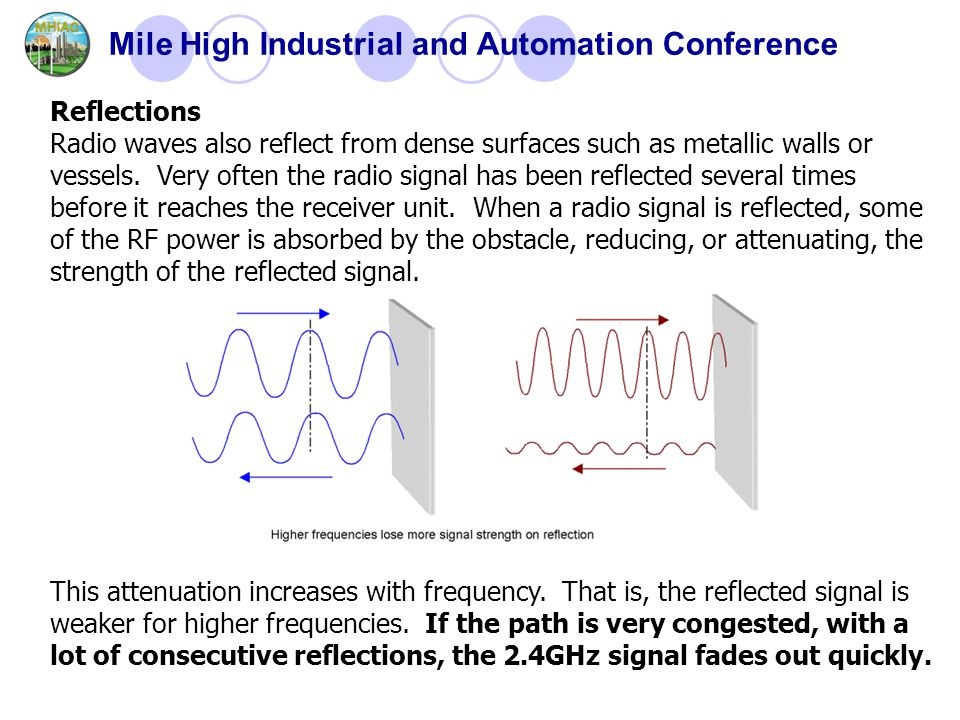 Mile High Industrial and Automation Conference Reflections Radio waves also reflect from dense surfaces such as metallic walls or vessels.