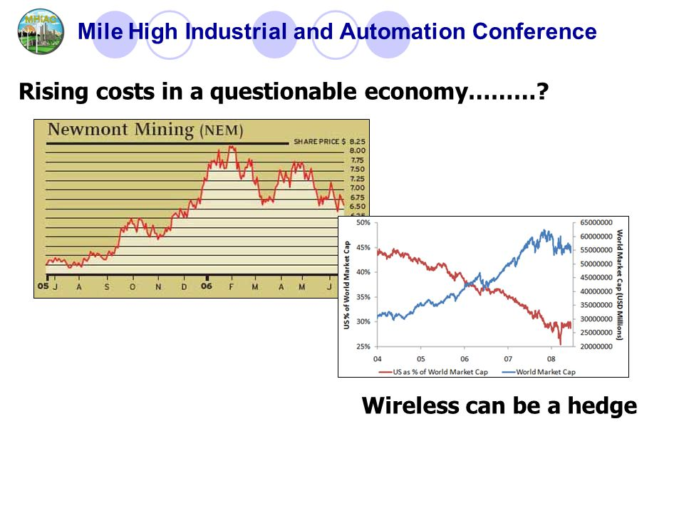 Mile High Industrial and Automation Conference Rising costs in a questionable economy……….